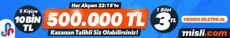 Fenerbahçe ve Trabzonspordan Ankaragücü paylaşımı