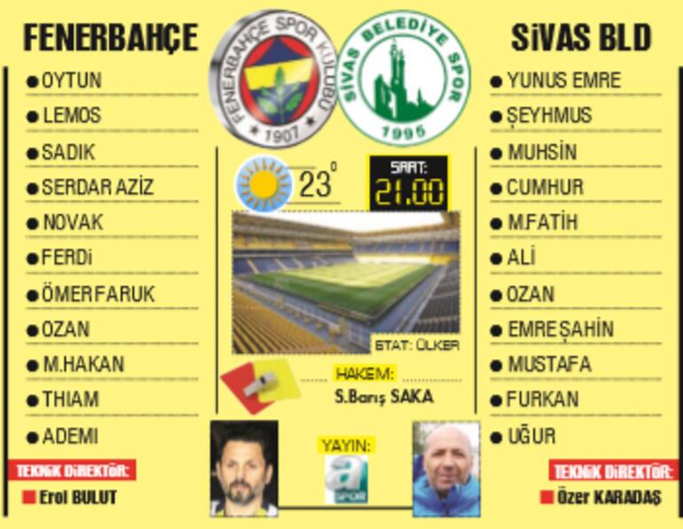 Son Dakika Haberi | Fenerbahçe kupada sezonu açıyor